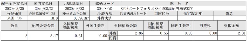SPYD 配当金 不労所得 2020-3