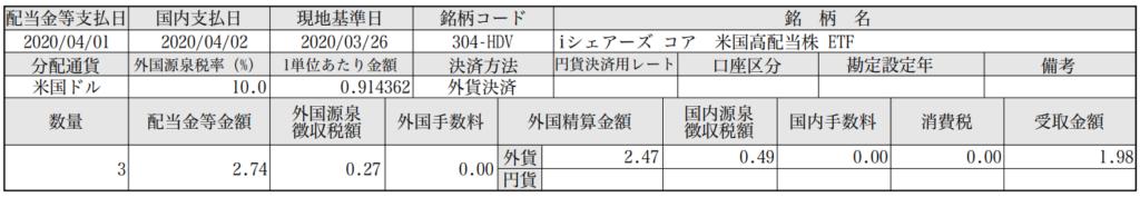 HDV 配当金 不労所得 2020-3